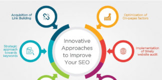 SEO - search engine optimization tips